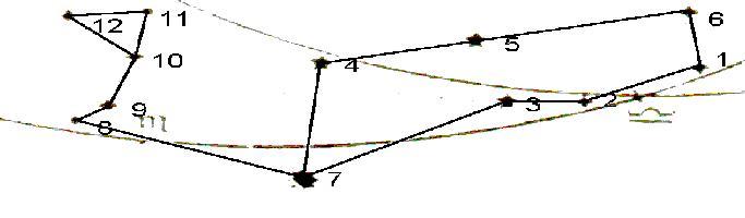 Sternzeichen Jungfrau als Erloeserformel
